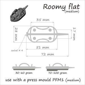 Method Roomy Flat