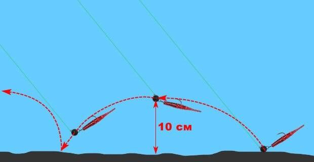 Ступенчатая проводка джига