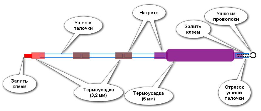 Схема самодельного матчевого поплавка