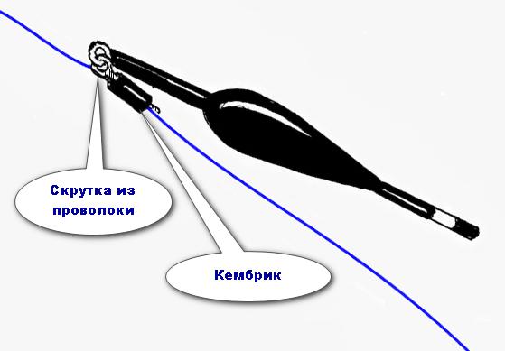 монтаж со скруткой и кембриком