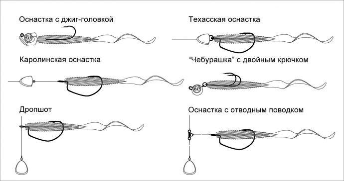оснастки (виды)